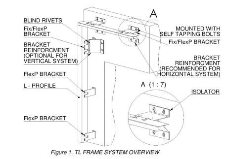 Ventilated facade system TL