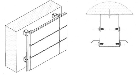 Facade system ZC