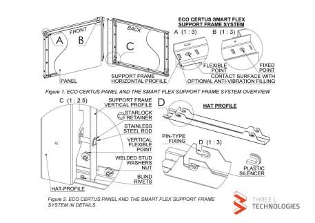ECO CERTUS ventilated facade system